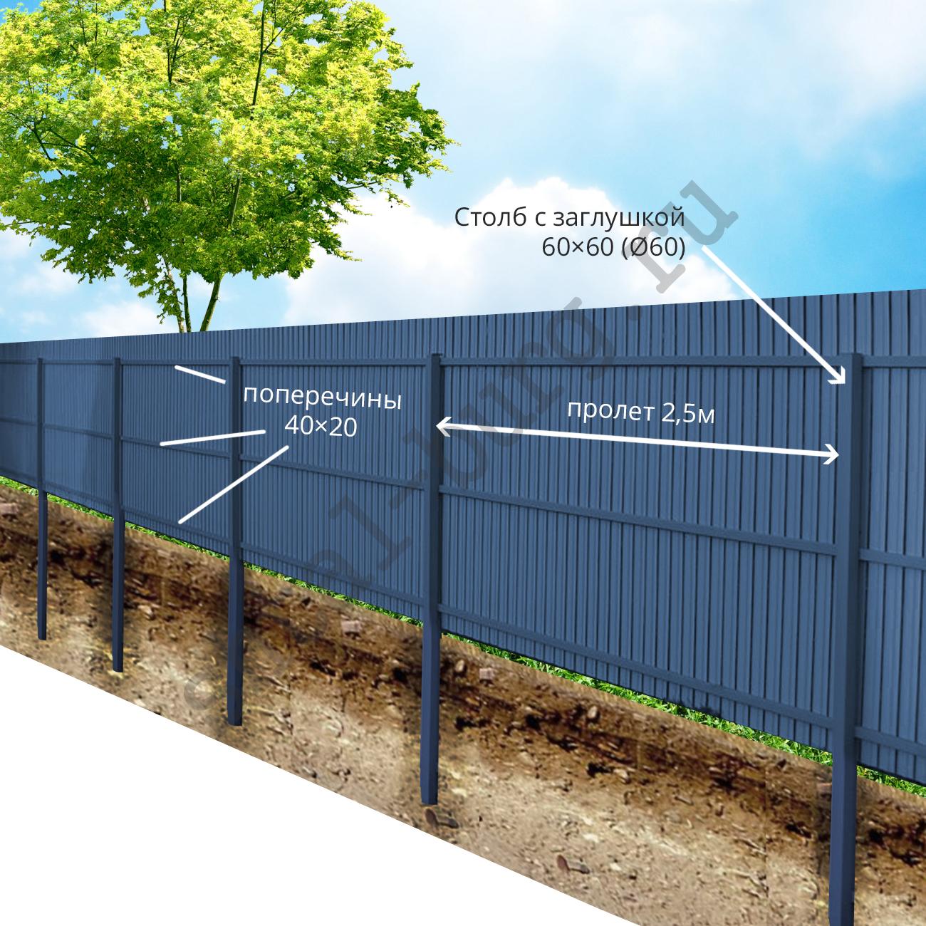 Забор из профлиста своими руками материалы