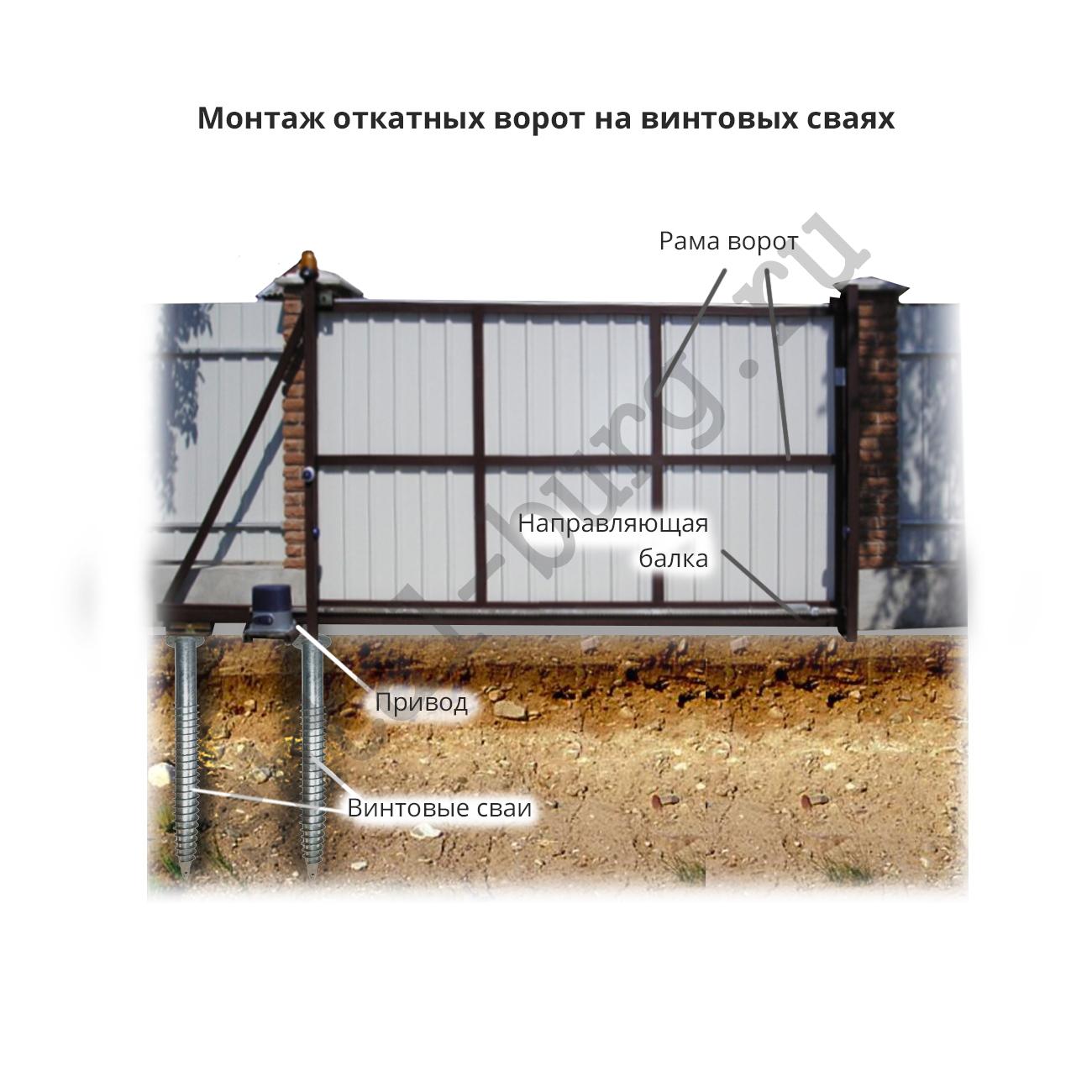 Откатные автоматические ворота на сваях