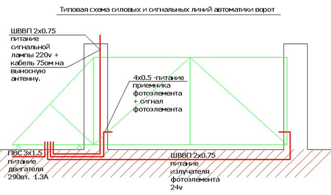 Схема электропроводки для
