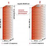 Заборы с кирпичными столбами